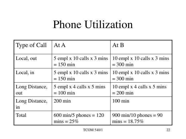 Phone Utilization