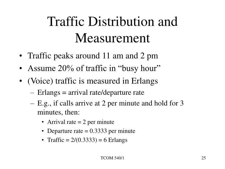 Traffic Distribution and Measurement