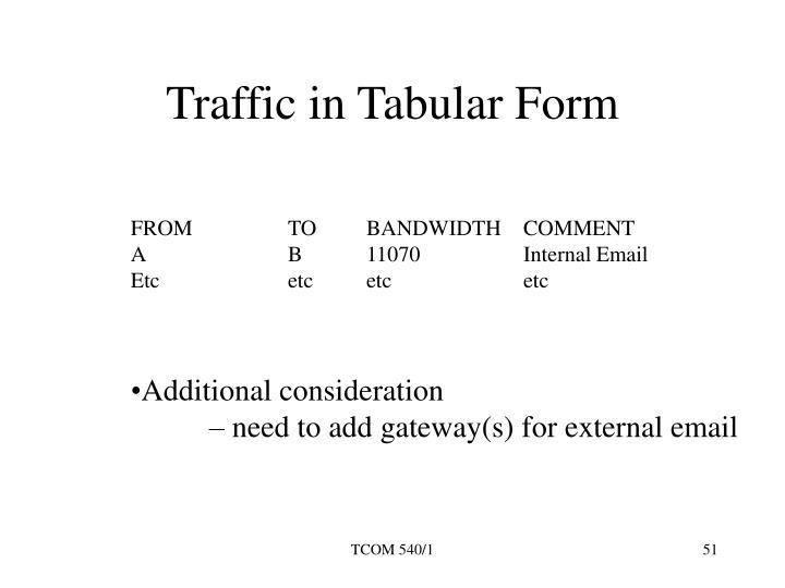 Traffic in Tabular Form