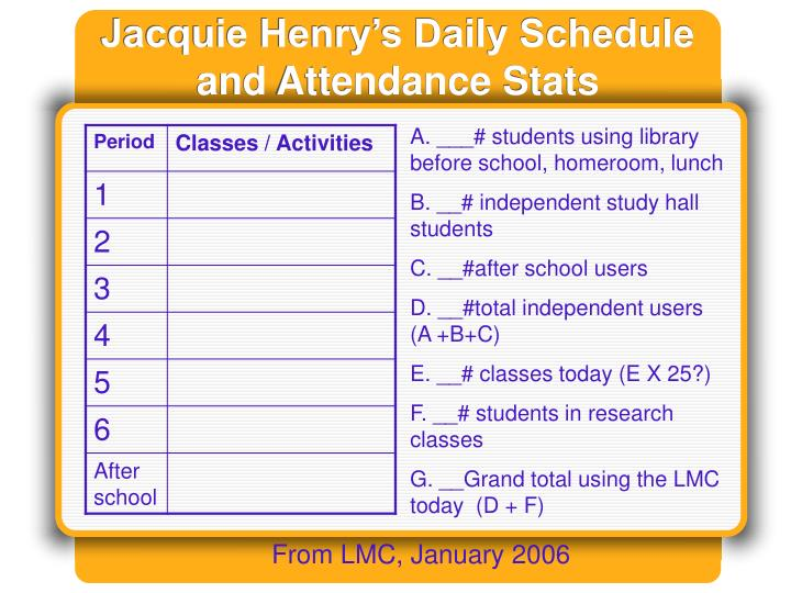 Jacquie Henry's Daily Schedule and Attendance Stats