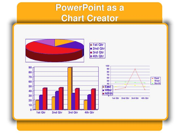 PowerPoint as a