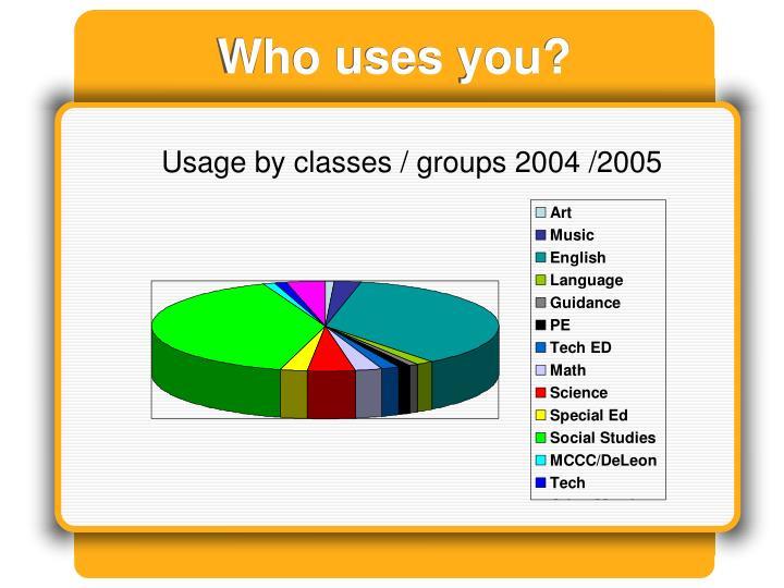 Who uses you?