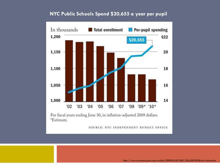 NYC Public Schools Spend $20,655 a year per pupil