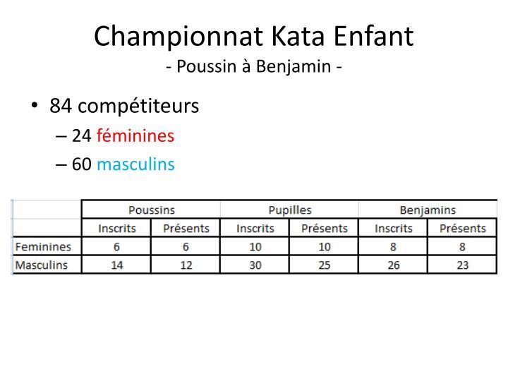 Championnat Kata Enfant