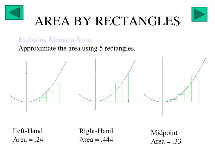AREA BY RECTANGLES