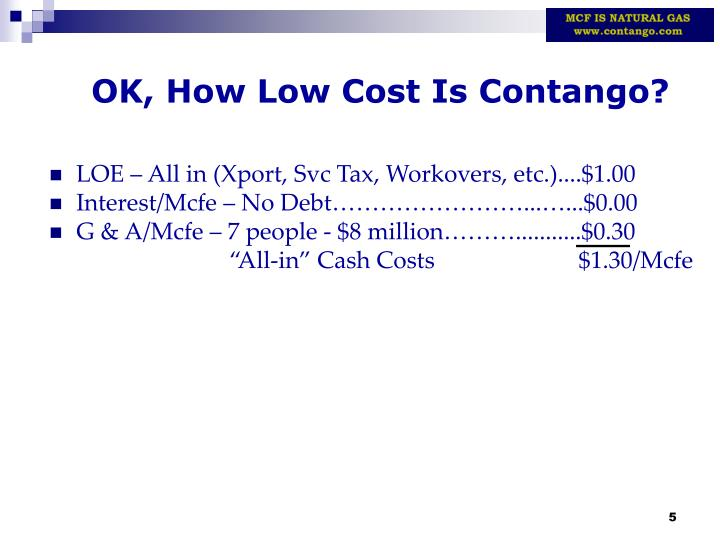 OK, How Low Cost Is Contango?