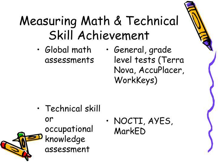 Global math  assessments