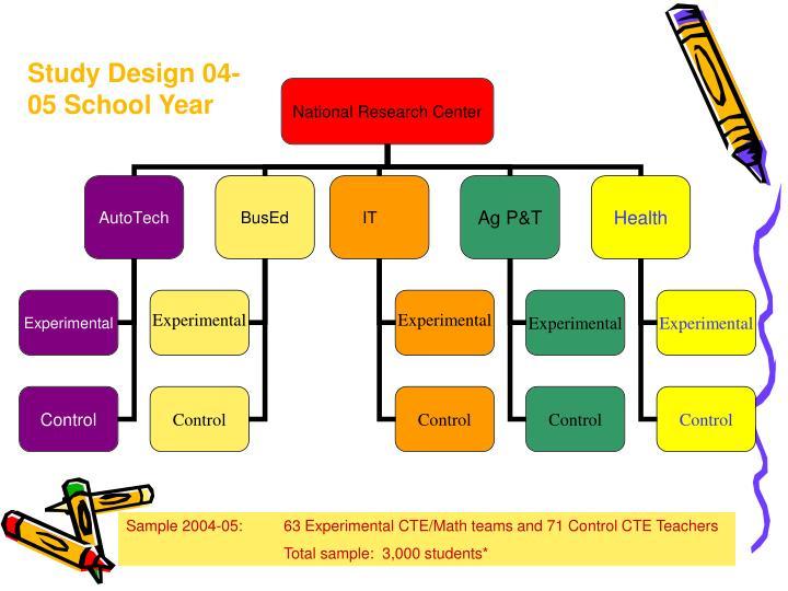 Study Design 04-05 School Year