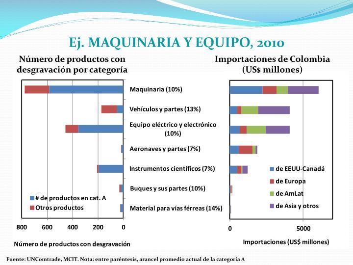 Ej. MAQUINARIA Y EQUIPO, 2010