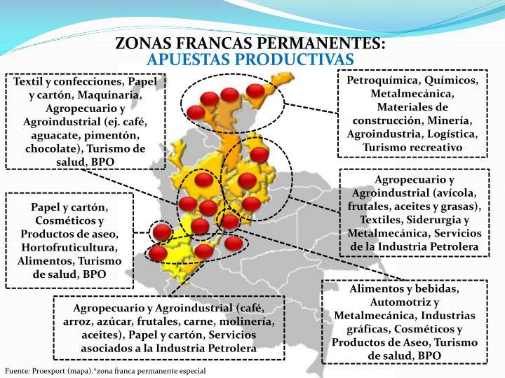 zonas francas permanentes: