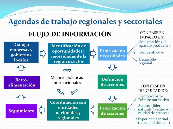 Agendas de trabajo regionales y sectoriales