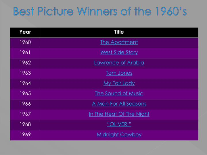 Best Picture Winners of the 1960's