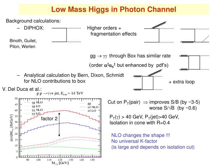Low Mass Higgs in Photon Channel