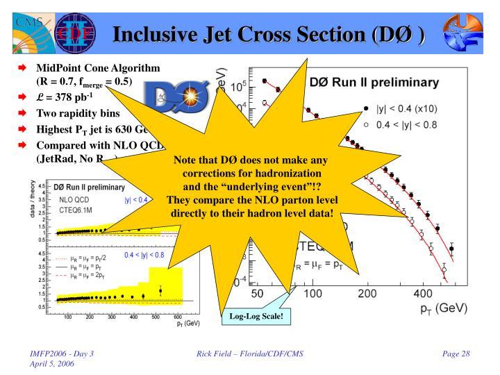 Inclusive Jet Cross Section (D