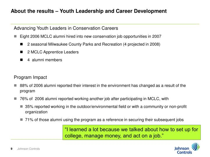 About the results – Youth Leadership and Career Development