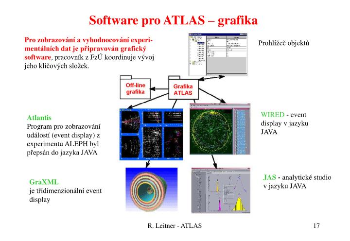 Software pro ATLAS – grafika