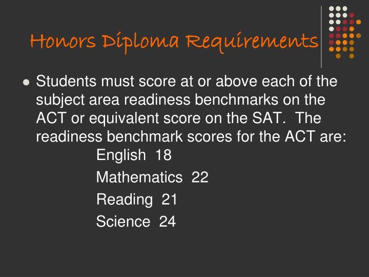 Honors Diploma Requirements