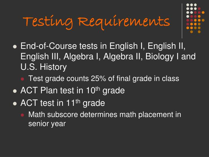 Testing Requirements