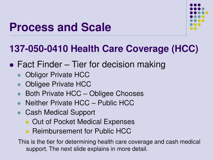137-050-0410 Health Care Coverage (HCC)