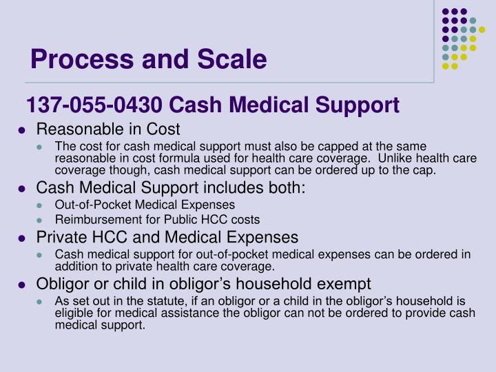 137-055-0430 Cash Medical Support