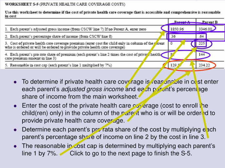 To determine if private health care coverage is reasonable in cost enter each parent's