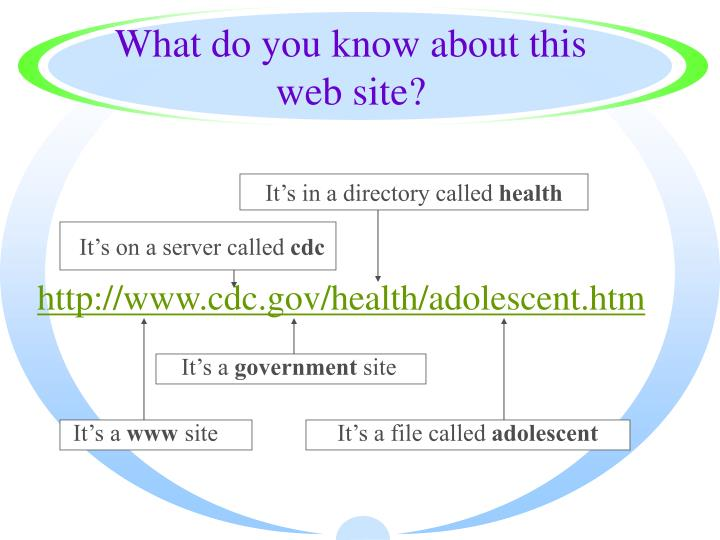 What do you know about this web site?
