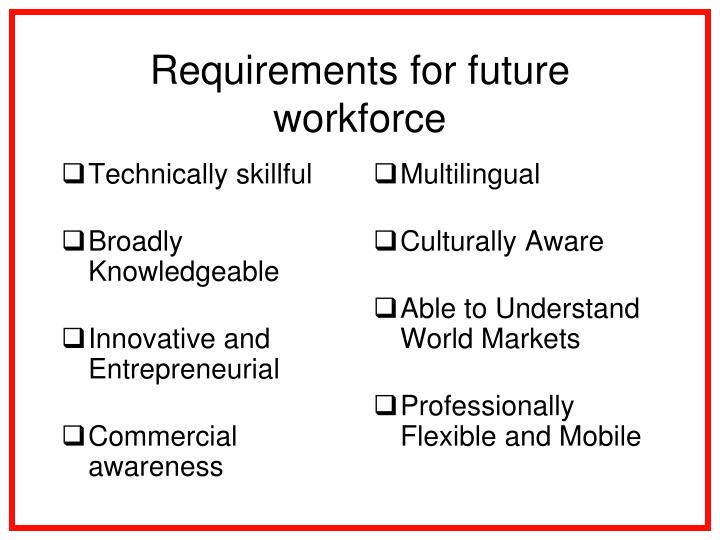 Requirements for future workforce