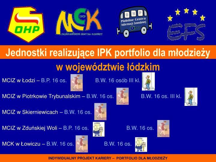 Jednostki realizujące IPK portfolio dla młodzieży