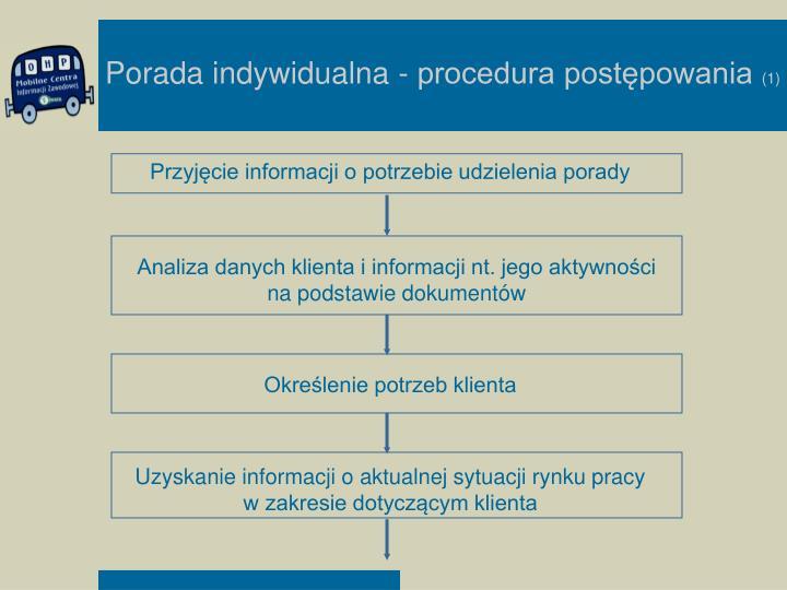 Przyjęcie informacji o potrzebie udzielenia porady