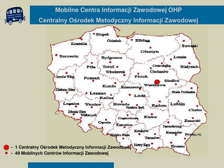 Mobilne Centra Informacji Zawodowej OHP