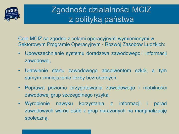 Zgodność działalności MCIZ