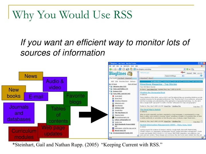 Why You Would Use RSS