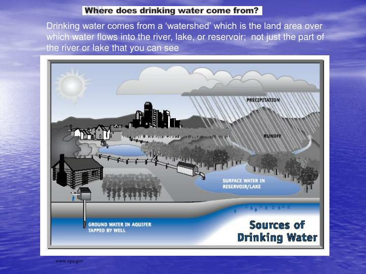 Drinking water comes from a 'watershed' which is the land area over which water flows into the river, lake, or reservoir;  not just the part of the river or lake that you can see