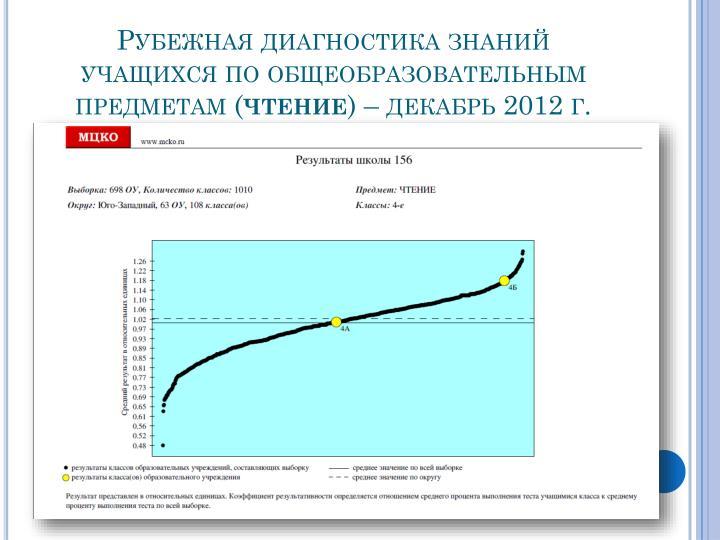Рубежная диагностика знаний учащихся по общеобразовательным предметам (