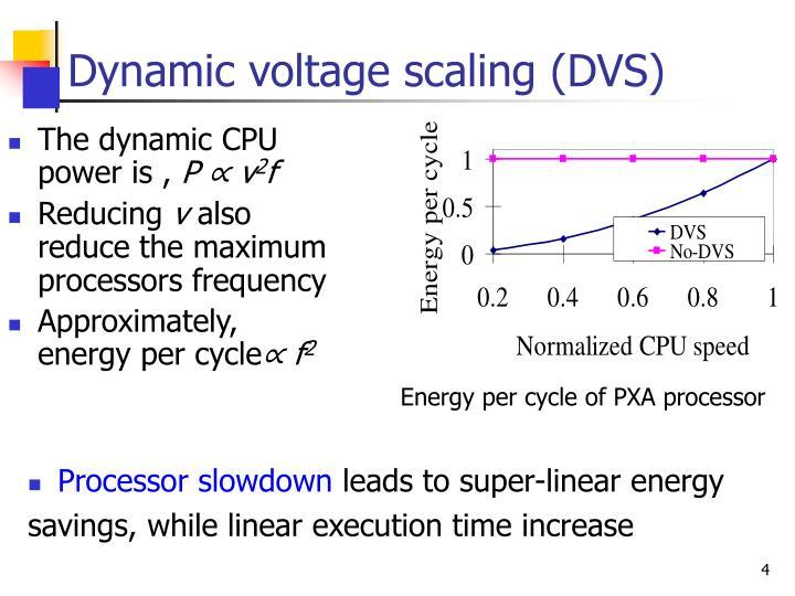 Dynamic voltage scaling (DVS)