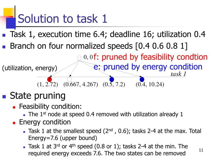 f: pruned by feasibility condtion