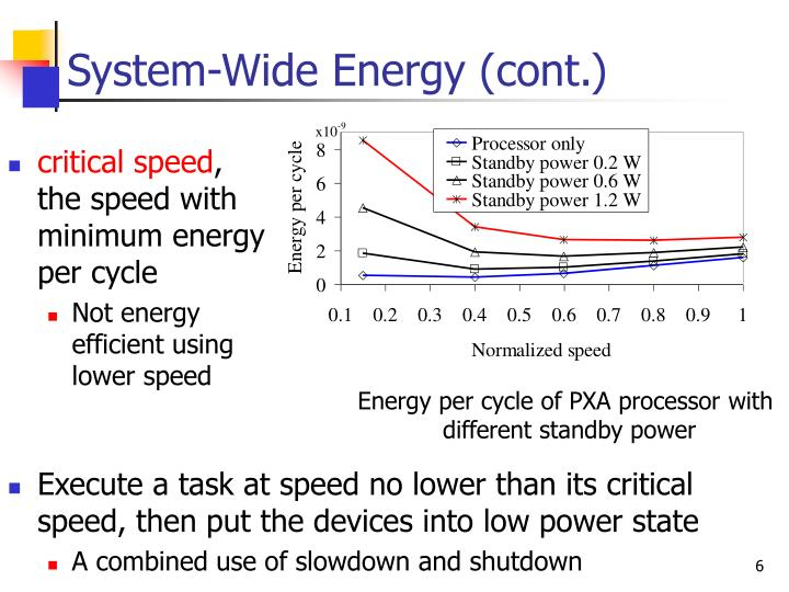 System-Wide Energy (cont.)