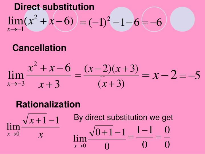 Direct substitution