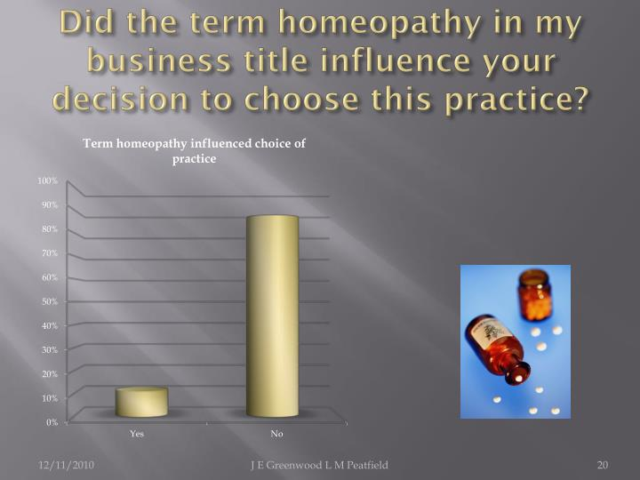 Did the term homeopathy in my business title influence your decision to choose this practice?