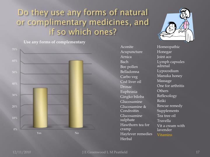 Do they use any forms of natural or complimentary medicines, and if so which ones?