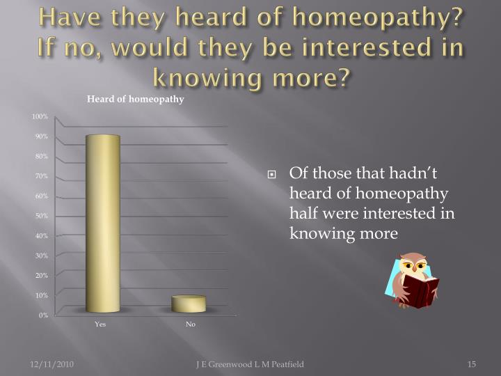 Have they heard of homeopathy?