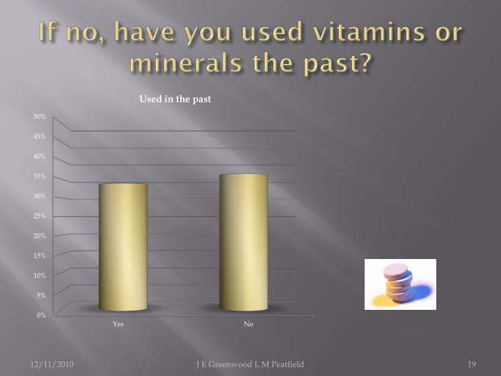 If no, have you used vitamins or minerals the past?
