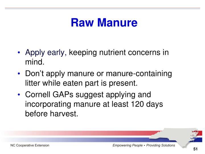 Raw Manure