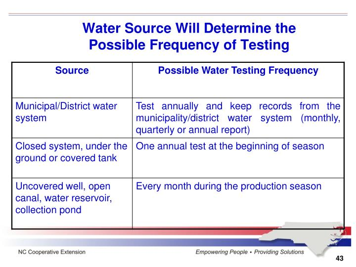 Water Source Will Determine the Possible Frequency of Testing