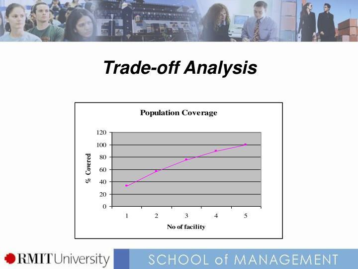 Trade-off Analysis