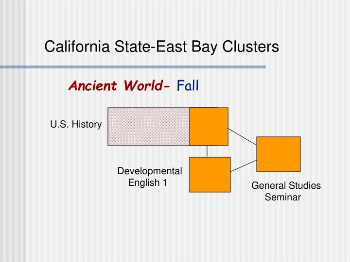 California State-East Bay Clusters