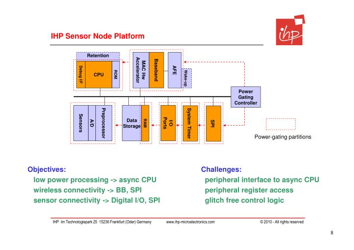 IHP Sensor Node Platform
