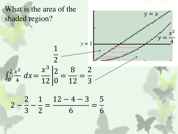 What is the area of the shaded region?