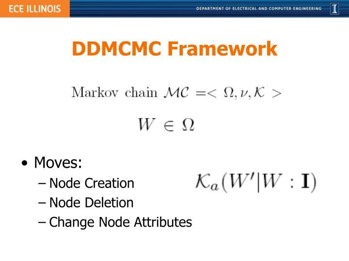 DDMCMC Framework
