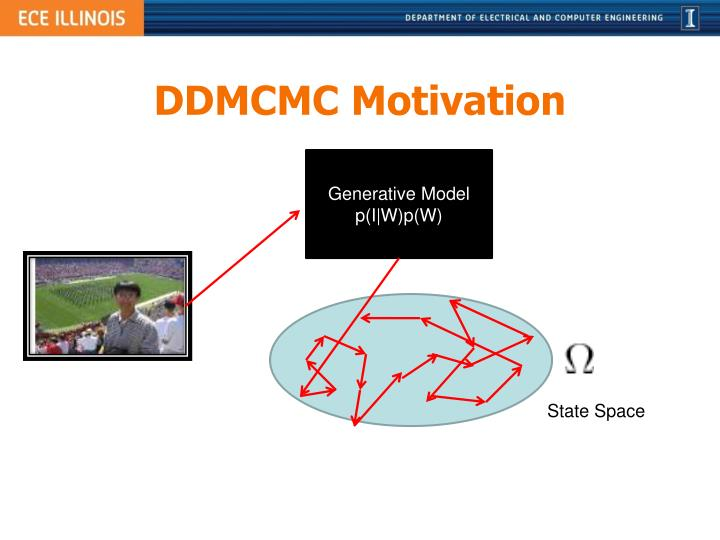 DDMCMC Motivation